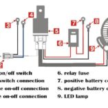 Комплект проводки для подключения LED фар мощностью до 400W на квадроцикле, багги или внедорожнике